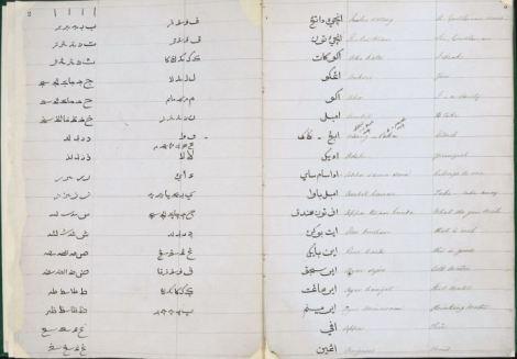 Premières pages d'un lexique malais-anglais, avec différentes formes d'alphabet jawi (début du XIXe siècle).